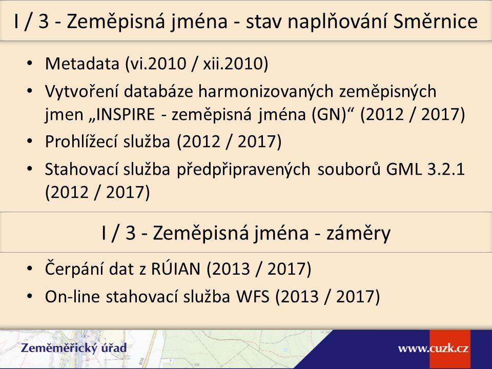 """Metadata (vi.2010 / xii.2010) Vytvoření databáze harmonizovaných zeměpisných jmen """"INSPIRE - zeměpisná jména (GN) (2012 / 2017) Prohlížecí služba (2012 / 2017) Stahovací služba předpřipravených souborů GML 3.2.1 (2012 / 2017) Čerpání dat z RÚIAN (2013 / 2017) On-line stahovací služba WFS (2013 / 2017) I / 3 - Zeměpisná jména - stav naplňování Směrnice I / 3 - Zeměpisná jména - záměry"""