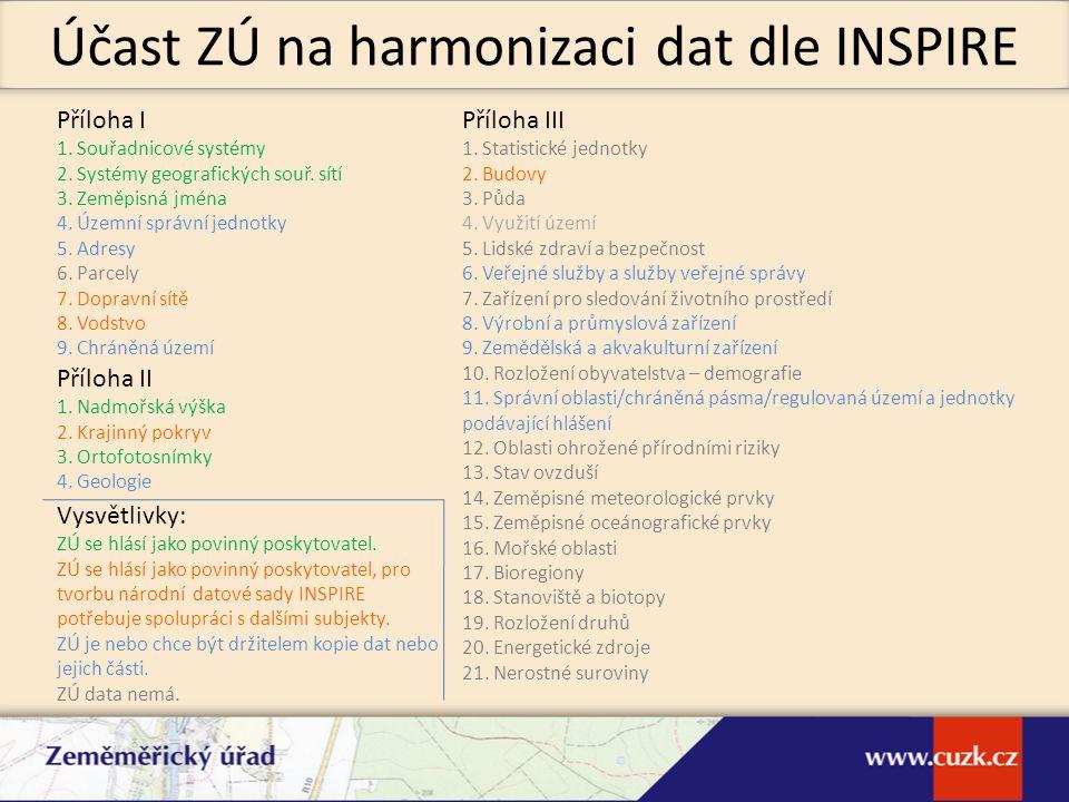 Účast ZÚ na harmonizaci dat dle INSPIRE Příloha I 1.