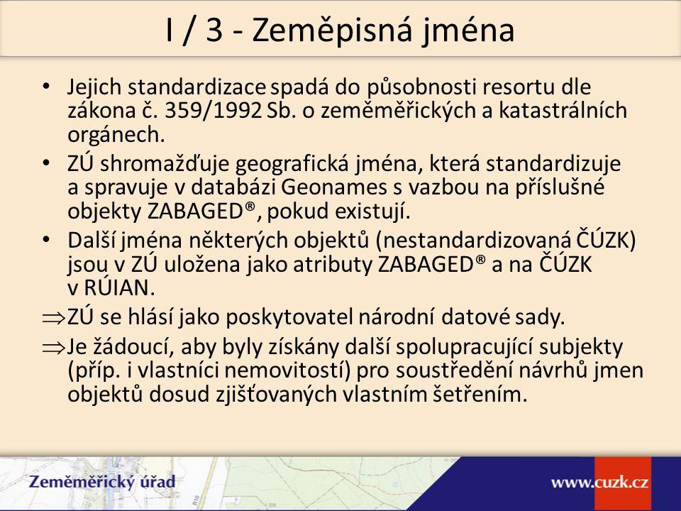 Vyjasnění rolí ZÚ - ZABAGED®; ŘSD; SŽDC; ŘLP; obce; MD aj.
