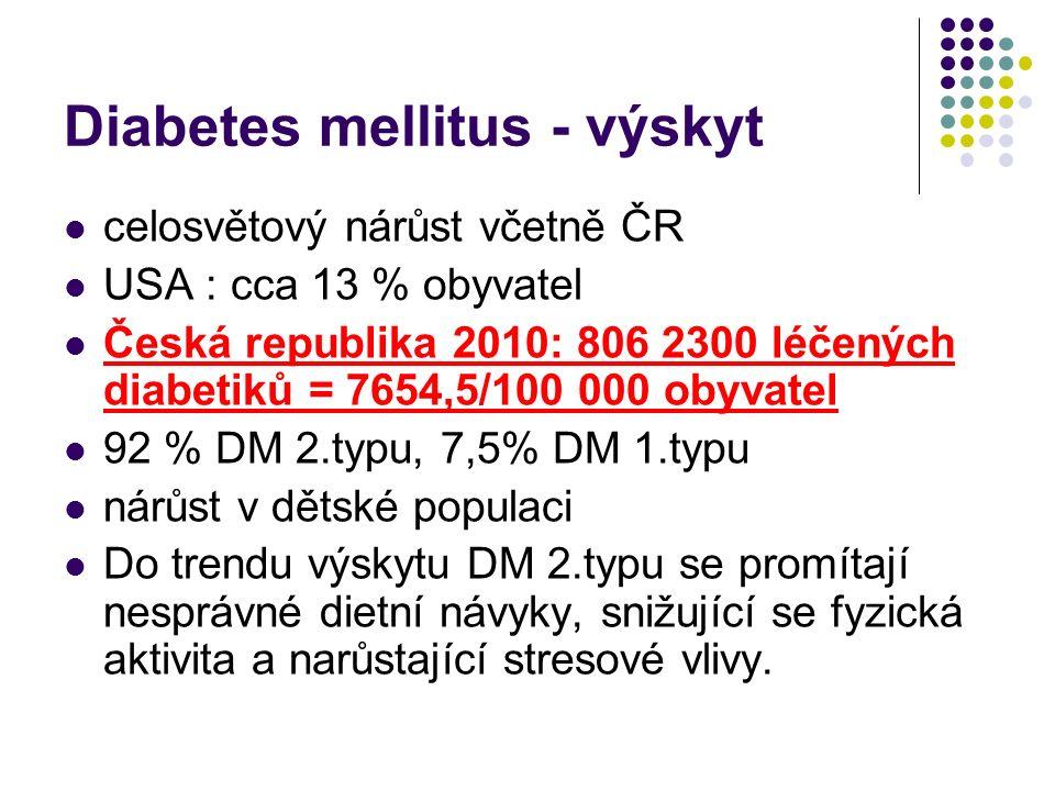 Diabetes mellitus - výskyt celosvětový nárůst včetně ČR USA : cca 13 % obyvatel Česká republika 2010: 806 2300 léčených diabetiků = 7654,5/100 000 oby