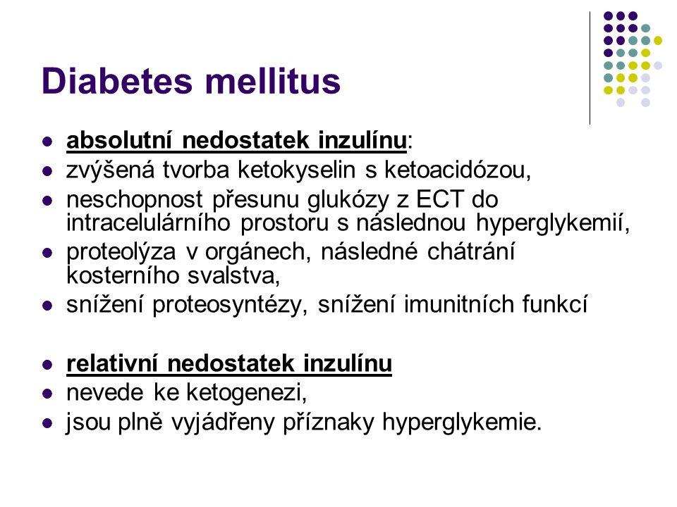 Diabetes mellitus absolutní nedostatek inzulínu: zvýšená tvorba ketokyselin s ketoacidózou, neschopnost přesunu glukózy z ECT do intracelulárního pros