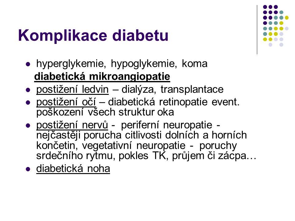 Komplikace diabetu hyperglykemie, hypoglykemie, koma diabetická mikroangiopatie postižení ledvin – dialýza, transplantace postižení očí – diabetická r