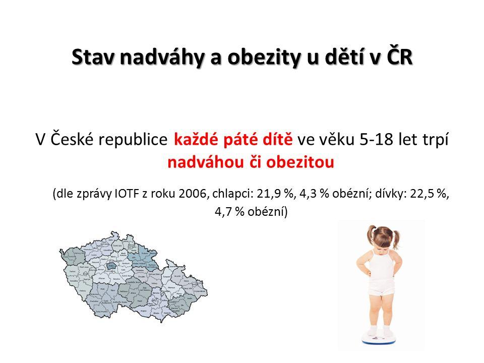 Stav nadváhy a obezity u dětí v ČR V České republice každé páté dítě ve věku 5-18 let trpí nadváhou či obezitou (dle zprávy IOTF z roku 2006, chlapci: