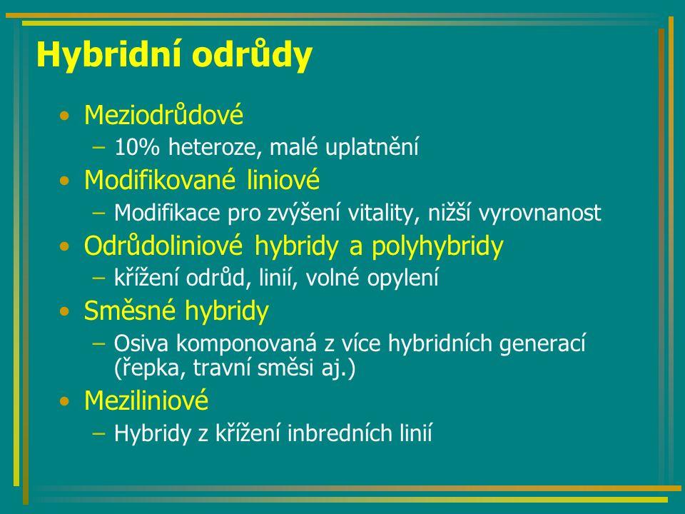 Hybridní odrůdy Meziodrůdové –10% heteroze, malé uplatnění Modifikované liniové –Modifikace pro zvýšení vitality, nižší vyrovnanost Odrůdoliniové hybridy a polyhybridy –křížení odrůd, linií, volné opylení Směsné hybridy –Osiva komponovaná z více hybridních generací (řepka, travní směsi aj.) Meziliniové –Hybridy z křížení inbredních linií