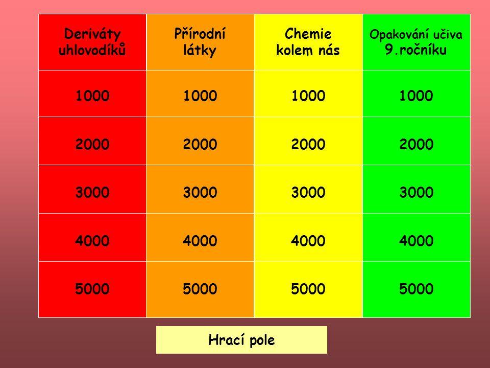 1000 2000 3000 4000 5000 Hrací pole Deriváty uhlovodíků Přírodní látky Chemie kolem nás Opakování učiva 9.ročníku