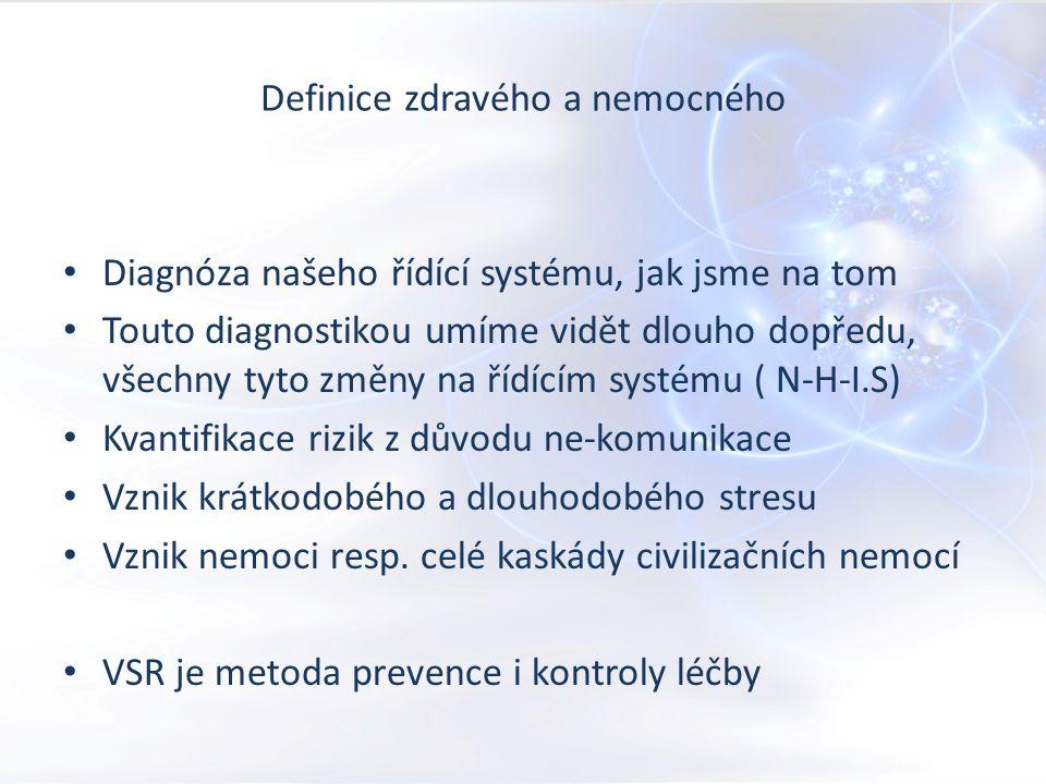 Definice zdravého a nemocného Diagnóza našeho řídící systému, jak jsme na tom Touto diagnostikou umíme vidět dlouho dopředu, všechny tyto změny na řídícím systému ( N-H-I.S) Kvantifikace rizik z důvodu ne-komunikace Vznik krátkodobého a dlouhodobého stresu Vznik nemoci resp.