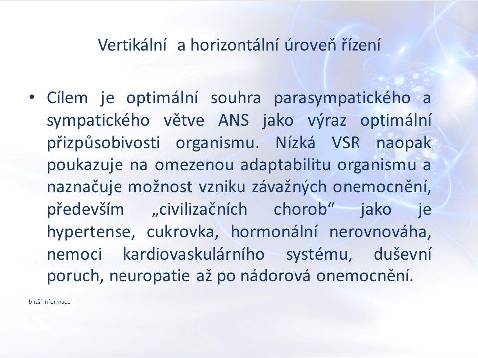 Vertikální a horizontální úroveň řízení Cílem je optimální souhra parasympatického a sympatického větve ANS jako výraz optimální přizpůsobivosti organismu.