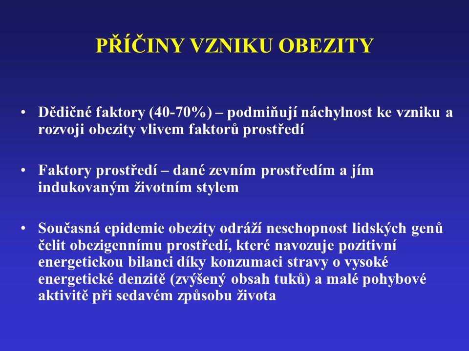 PŘÍČINY VZNIKU OBEZITY Dědičné faktory (40-70%) – podmiňují náchylnost ke vzniku a rozvoji obezity vlivem faktorů prostředí Faktory prostředí – dané z
