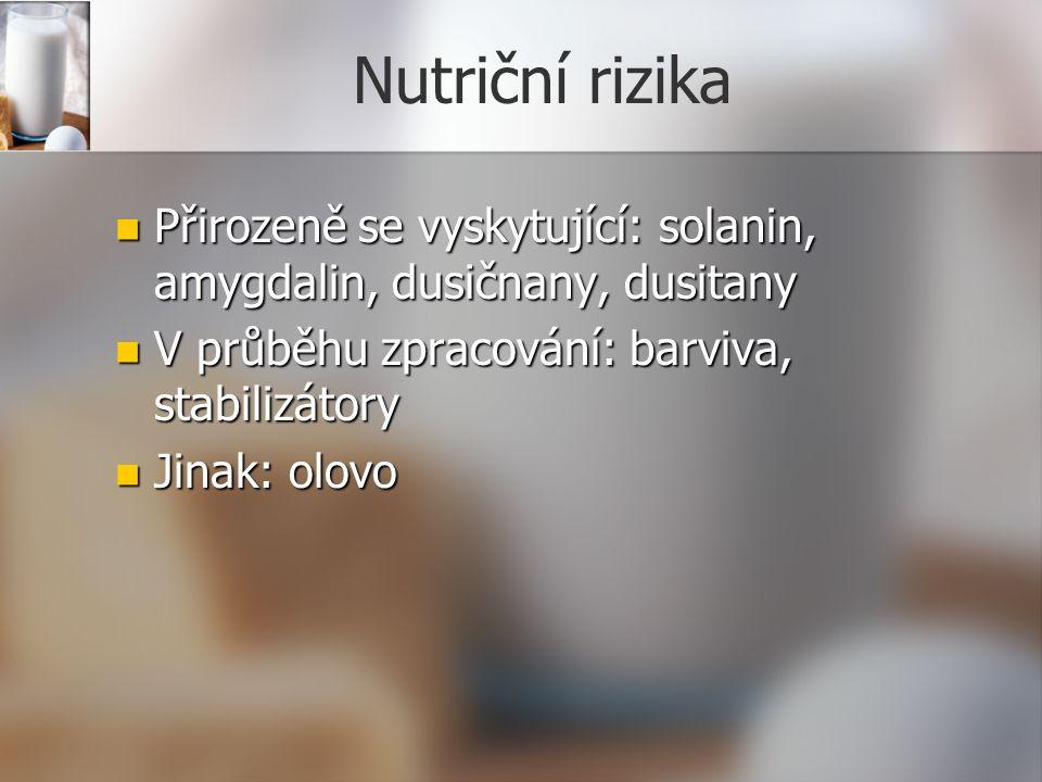 Nutriční rizika Přirozeně se vyskytující: solanin, amygdalin, dusičnany, dusitany Přirozeně se vyskytující: solanin, amygdalin, dusičnany, dusitany V průběhu zpracování: barviva, stabilizátory V průběhu zpracování: barviva, stabilizátory Jinak: olovo Jinak: olovo