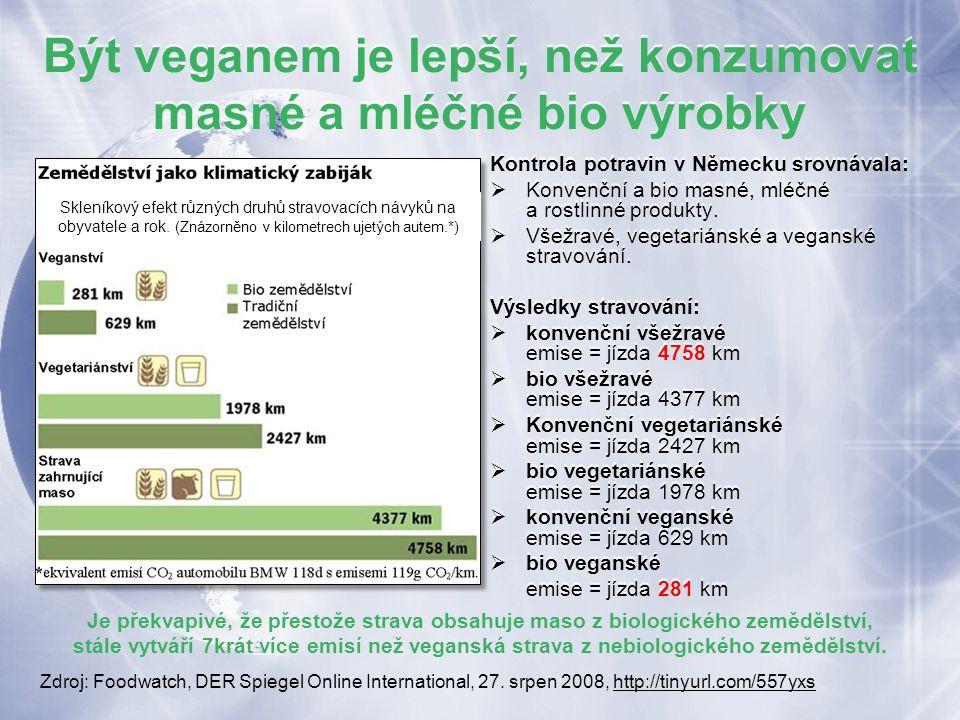 Být veganem je lepší, než konzumovat masné a mléčné bio výrobky Kontrola potravin v Německu srovnávala:  Konvenční a bio masné, mléčné a rostlinné produkty.
