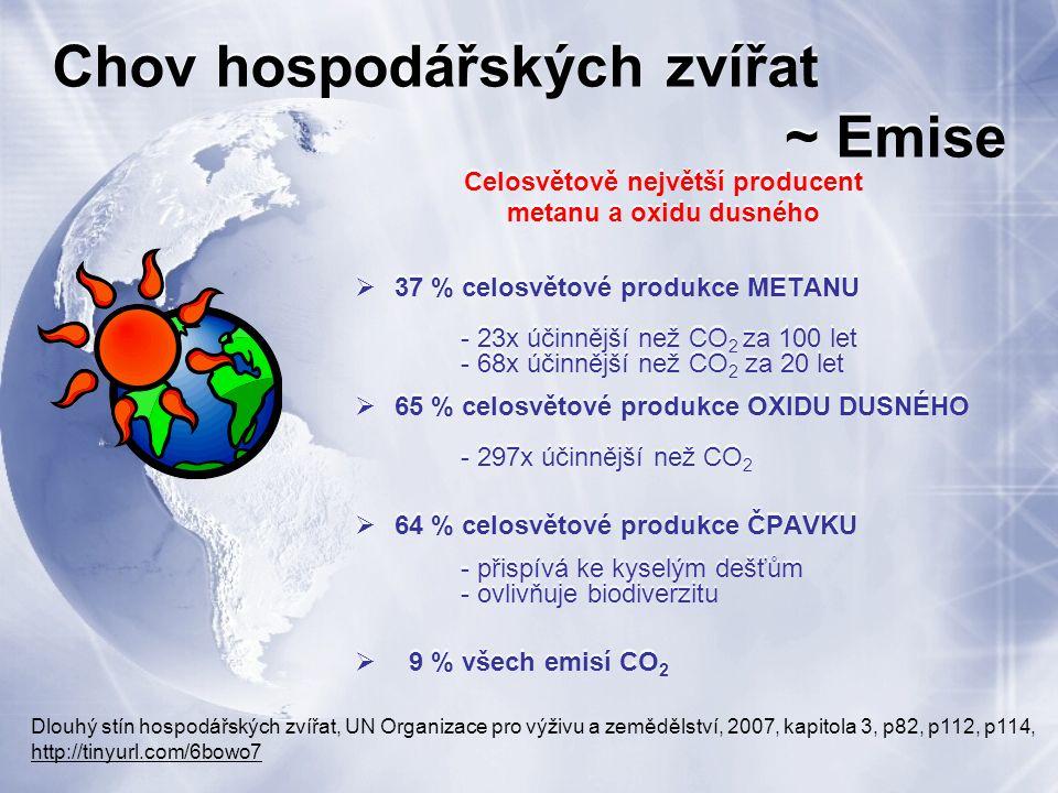 Chov hospodářských zvířat ~ Emise Celosvětově největší producent metanu a oxidu dusného  37 % celosvětové produkce METANU - 23x účinnější než CO 2 za 100 let - 68x účinnější než CO 2 za 20 let  65 % celosvětové produkce OXIDU DUSNÉHO - 297x účinnější než CO 2  64 % celosvětové produkce ČPAVKU - přispívá ke kyselým dešťům - ovlivňuje biodiverzitu  9 % všech emisí CO 2 Celosvětově největší producent metanu a oxidu dusného  37 % celosvětové produkce METANU - 23x účinnější než CO 2 za 100 let - 68x účinnější než CO 2 za 20 let  65 % celosvětové produkce OXIDU DUSNÉHO - 297x účinnější než CO 2  64 % celosvětové produkce ČPAVKU - přispívá ke kyselým dešťům - ovlivňuje biodiverzitu  9 % všech emisí CO 2 Dlouhý stín hospodářských zvířat, UN Organizace pro výživu a zemědělství, 2007, kapitola 3, p82, p112, p114, http://tinyurl.com/6bowo7 http://tinyurl.com/6bowo7