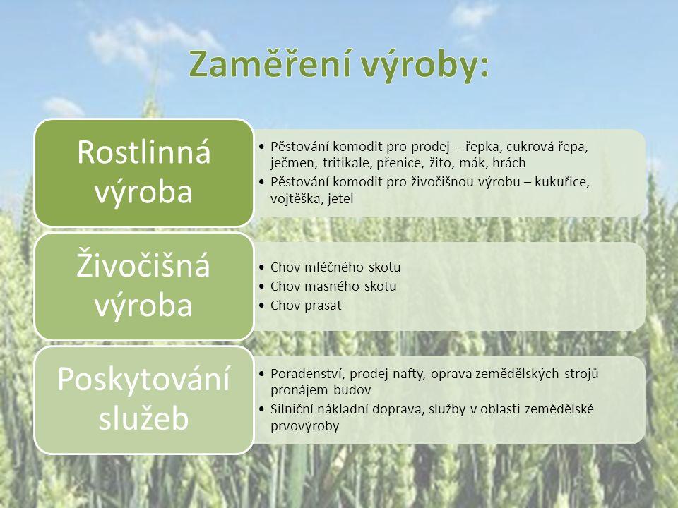 Pěstování komodit pro prodej – řepka, cukrová řepa, ječmen, tritikale, přenice, žito, mák, hrách Pěstování komodit pro živočišnou výrobu – kukuřice, v