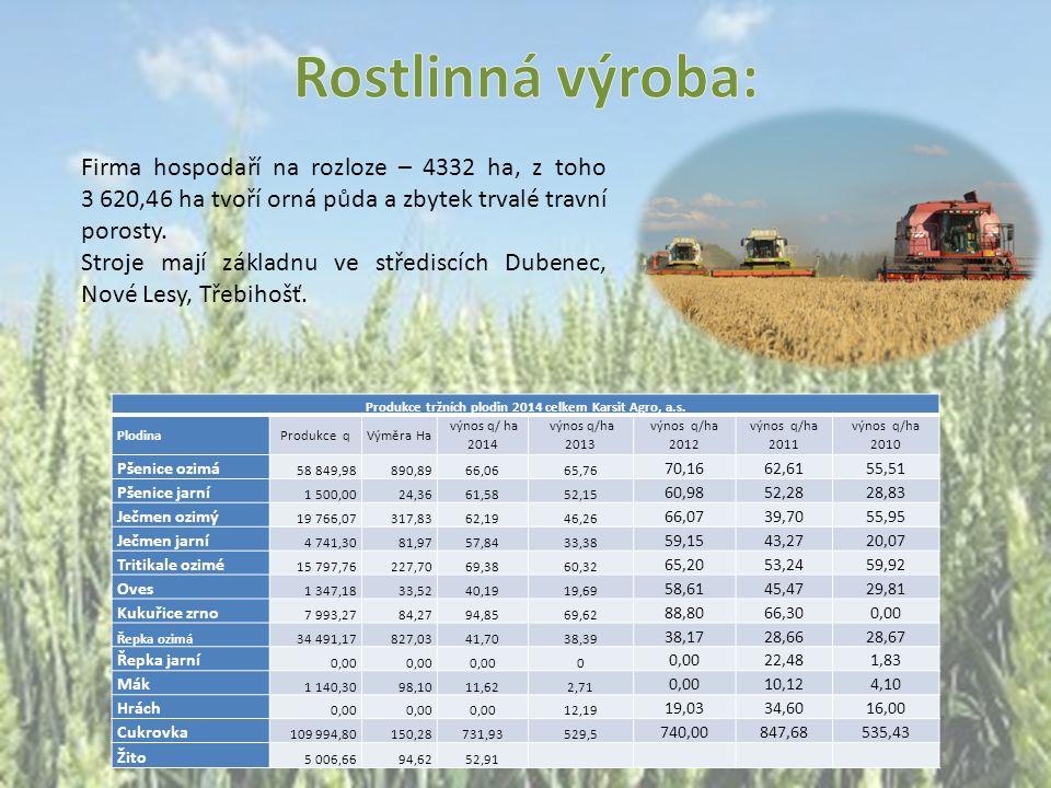 Firma hospodaří na rozloze – 4332 ha, z toho 3 620,46 ha tvoří orná půda a zbytek trvalé travní porosty.