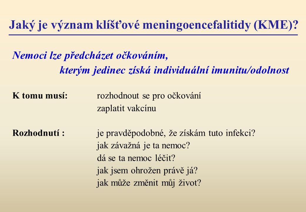 Jaký je význam klíšťové meningoencefalitidy (KME).