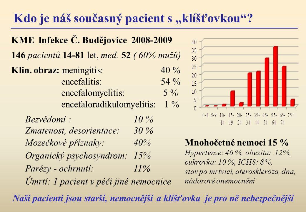 """Kdo je náš současný pacient s """"klíšťovkou . KME Infekce Č."""