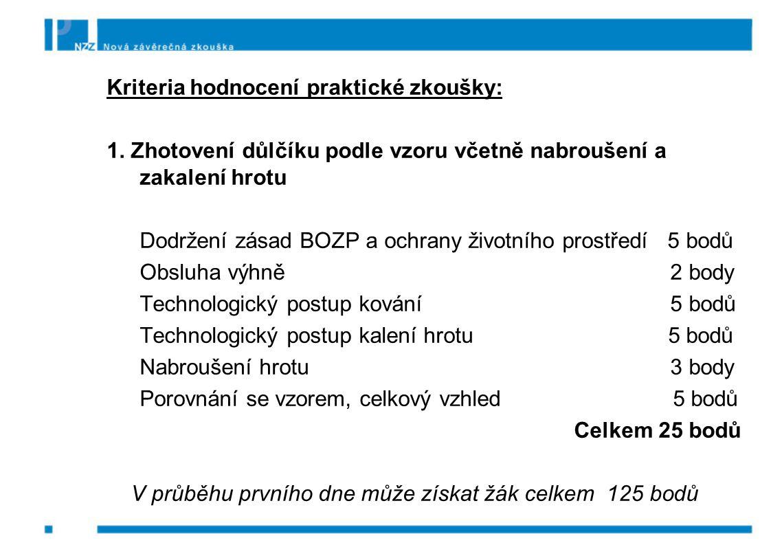Kriteria hodnocení praktické zkoušky: 1. Zhotovení důlčíku podle vzoru včetně nabroušení a zakalení hrotu Dodržení zásad BOZP a ochrany životního pros