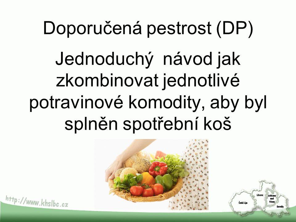 Doporučená pestrost (DP) Jednoduchý návod jak zkombinovat jednotlivé potravinové komodity, aby byl splněn spotřební koš