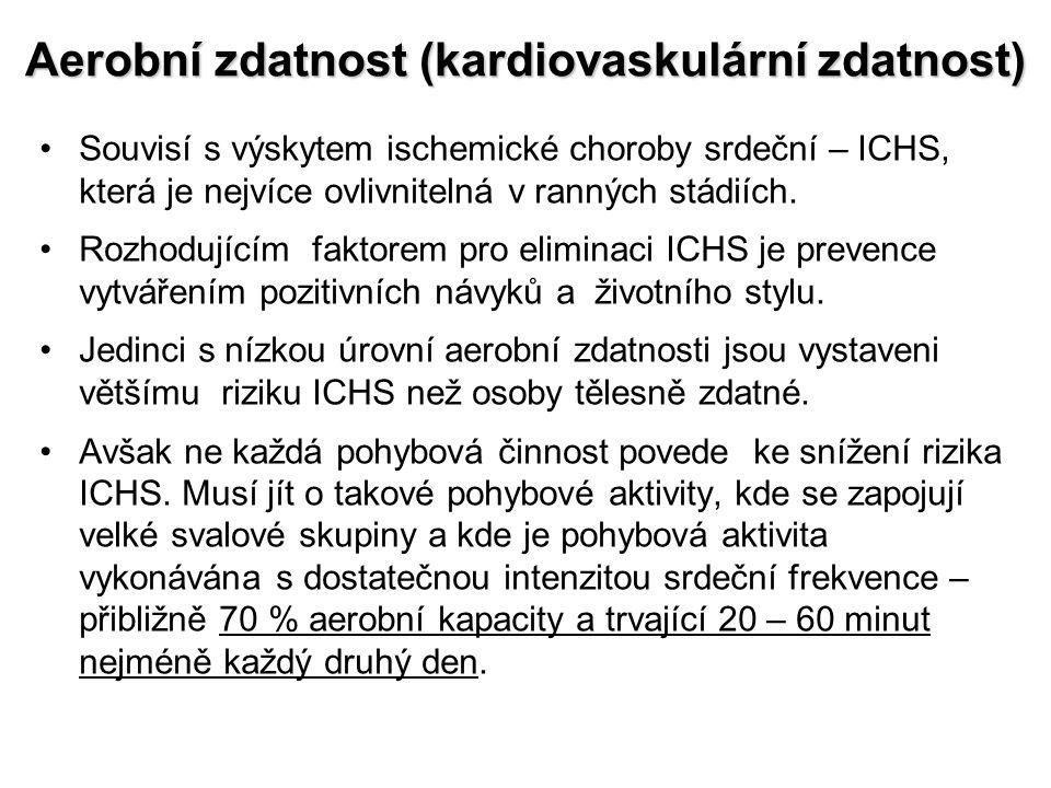 Aerobní zdatnost (kardiovaskulární zdatnost) Souvisí s výskytem ischemické choroby srdeční – ICHS, která je nejvíce ovlivnitelná v ranných stádiích.