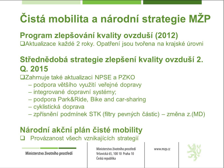 Čistá mobilita a národní strategie MŽP Program zlepšování kvality ovzduší (2012)  Aktualizace každé 2 roky.