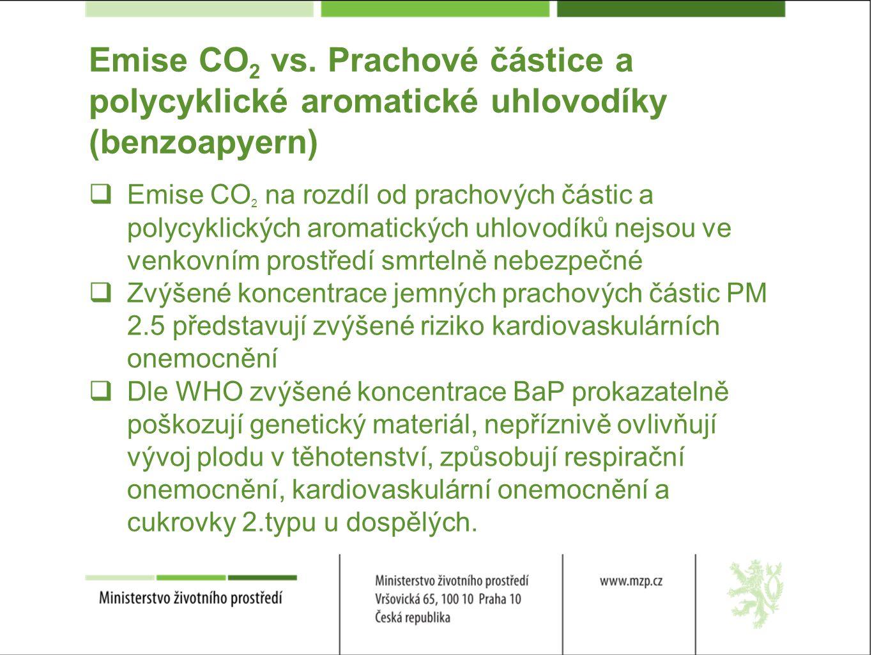Emise CO 2 vs.
