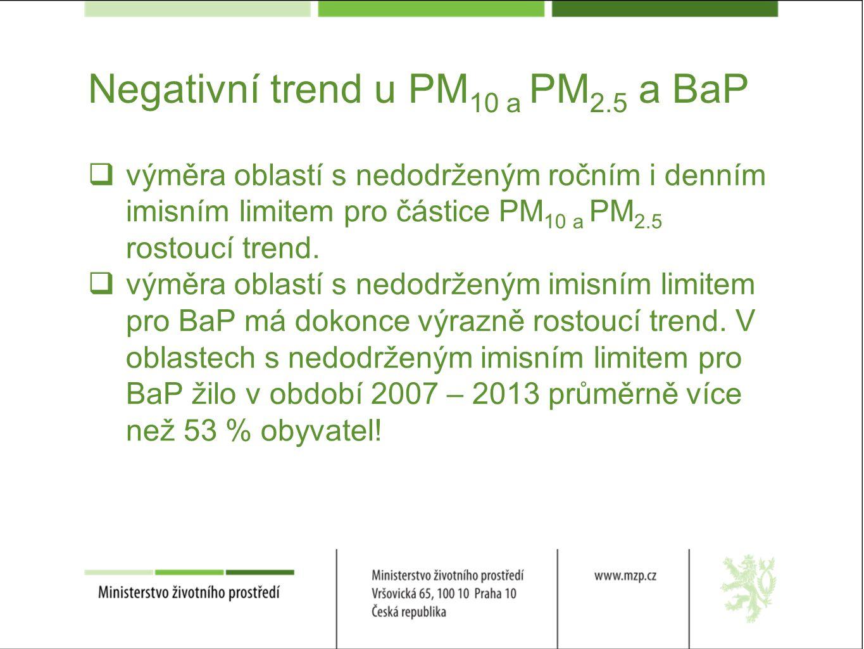 Negativní trend u PM 10 a PM 2.5 a BaP  výměra oblastí s nedodrženým ročním i denním imisním limitem pro částice PM 10 a PM 2.5 rostoucí trend.