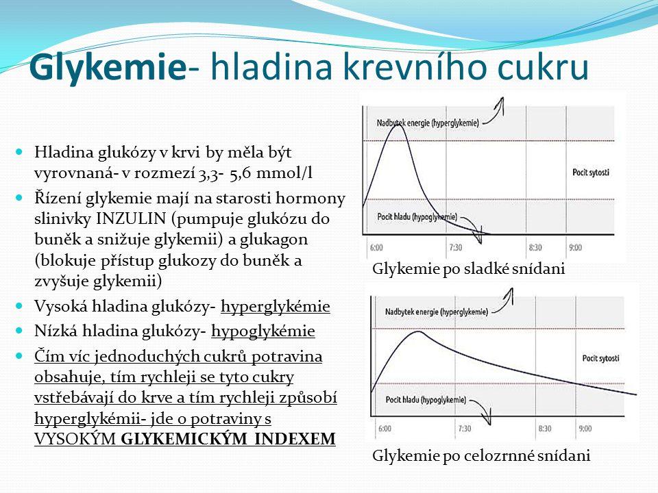 Glykemie- hladina krevního cukru Hladina glukózy v krvi by měla být vyrovnaná- v rozmezí 3,3- 5,6 mmol/l Řízení glykemie mají na starosti hormony slinivky INZULIN (pumpuje glukózu do buněk a snižuje glykemii) a glukagon (blokuje přístup glukozy do buněk a zvyšuje glykemii) Vysoká hladina glukózy- hyperglykémie Nízká hladina glukózy- hypoglykémie Čím víc jednoduchých cukrů potravina obsahuje, tím rychleji se tyto cukry vstřebávají do krve a tím rychleji způsobí hyperglykémii- jde o potraviny s VYSOKÝM GLYKEMICKÝM INDEXEM Glykemie po sladké snídani Glykemie po celozrnné snídani