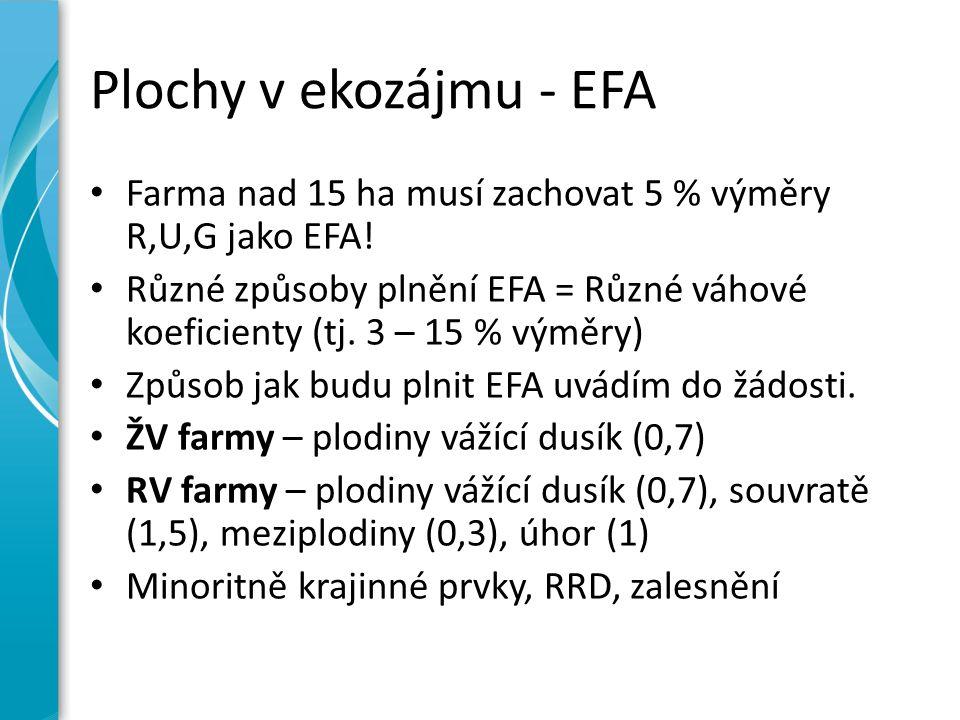 Plochy v ekozájmu - EFA Farma nad 15 ha musí zachovat 5 % výměry R,U,G jako EFA! Různé způsoby plnění EFA = Různé váhové koeficienty (tj. 3 – 15 % vým