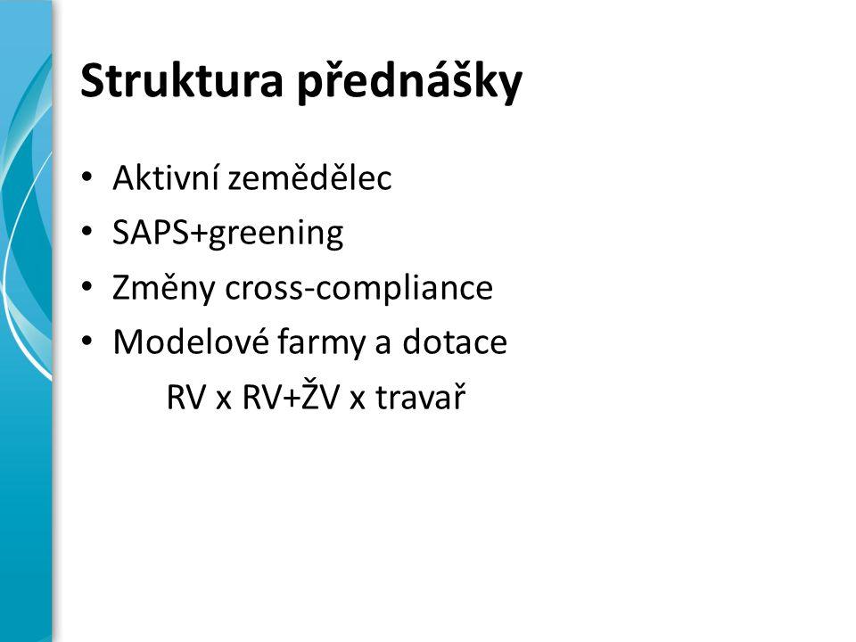 Struktura přednášky Aktivní zemědělec SAPS+greening Změny cross-compliance Modelové farmy a dotace RV x RV+ŽV x travař
