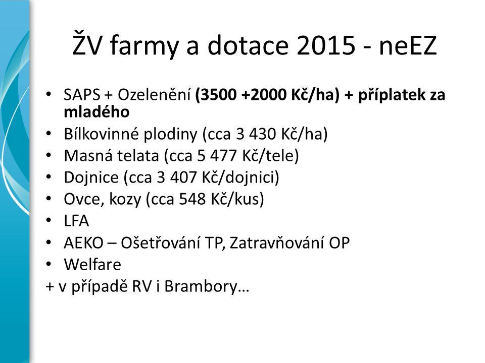 ŽV farmy a dotace 2015 - neEZ SAPS + Ozelenění (3500 +2000 Kč/ha) + příplatek za mladého Bílkovinné plodiny (cca 3 430 Kč/ha) Masná telata (cca 5 477 Kč/tele) Dojnice (cca 3 407 Kč/dojnici) Ovce, kozy (cca 548 Kč/kus) LFA AEKO – Ošetřování TP, Zatravňování OP Welfare + v případě RV i Brambory…
