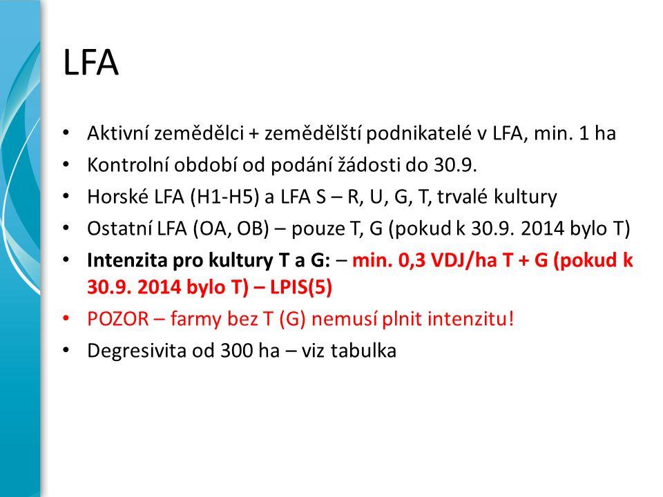 LFA Aktivní zemědělci + zemědělští podnikatelé v LFA, min. 1 ha Kontrolní období od podání žádosti do 30.9. Horské LFA (H1-H5) a LFA S – R, U, G, T, t