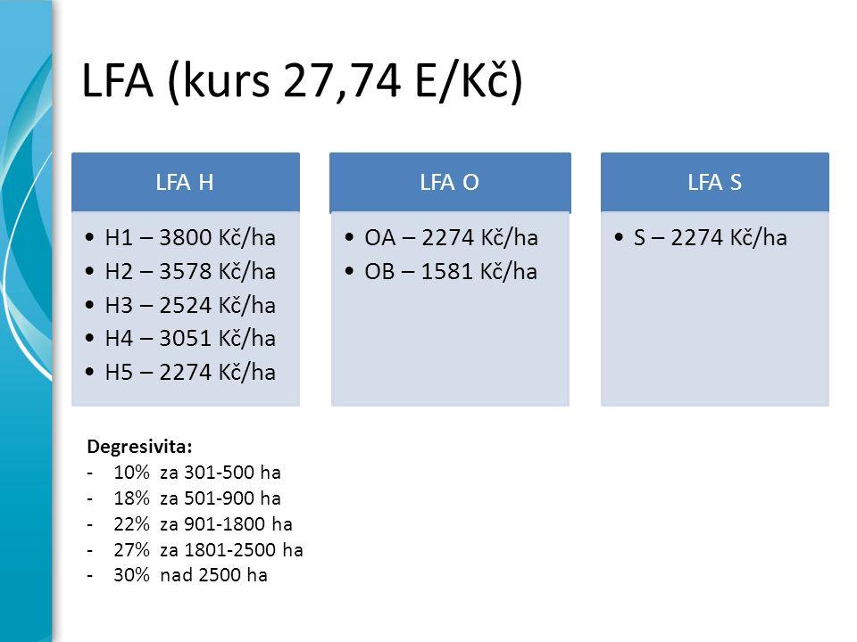 LFA (kurs 27,74 E/Kč) LFA H H1 – 3800 Kč/ha H2 – 3578 Kč/ha H3 – 2524 Kč/ha H4 – 3051 Kč/ha H5 – 2274 Kč/ha LFA O OA – 2274 Kč/ha OB – 1581 Kč/ha LFA S S – 2274 Kč/ha Degresivita: -10% za 301-500 ha -18% za 501-900 ha -22% za 901-1800 ha -27% za 1801-2500 ha -30% nad 2500 ha