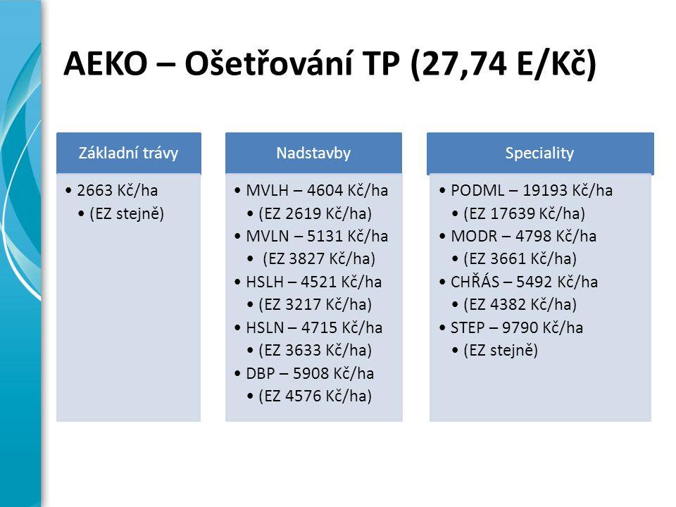 AEKO – Ošetřování TP (27,74 E/Kč) Základní trávy 2663 Kč/ha (EZ stejně) Nadstavby MVLH – 4604 Kč/ha (EZ 2619 Kč/ha) MVLN – 5131 Kč/ha (EZ 3827 Kč/ha)