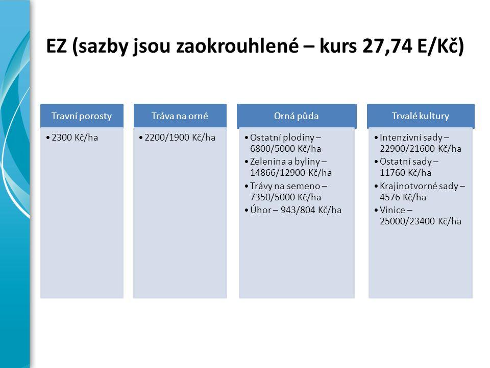 EZ (sazby jsou zaokrouhlené – kurs 27,74 E/Kč) Travní porosty 2300 Kč/ha Tráva na orné 2200/1900 Kč/ha Orná půda Ostatní plodiny – 6800/5000 Kč/ha Zel