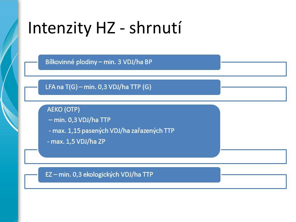 Intenzity HZ - shrnutí Bílkovinné plodiny – min. 3 VDJ/ha BPLFA na T(G) – min. 0,3 VDJ/ha TTP (G) AEKO (OTP) – min. 0,3 VDJ/ha TTP - max. 1,15 pasenýc