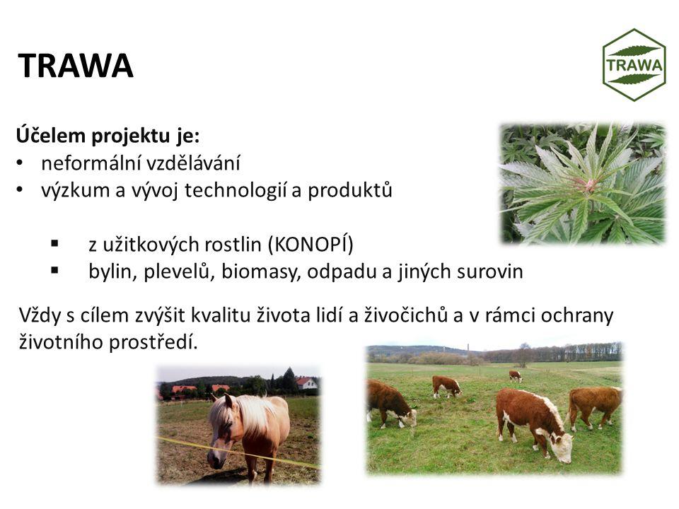 Účelem projektu je: neformální vzdělávání výzkum a vývoj technologií a produktů  z užitkových rostlin (KONOPÍ)  bylin, plevelů, biomasy, odpadu a jiných surovin TRAWA Vždy s cílem zvýšit kvalitu života lidí a živočichů a v rámci ochrany životního prostředí.