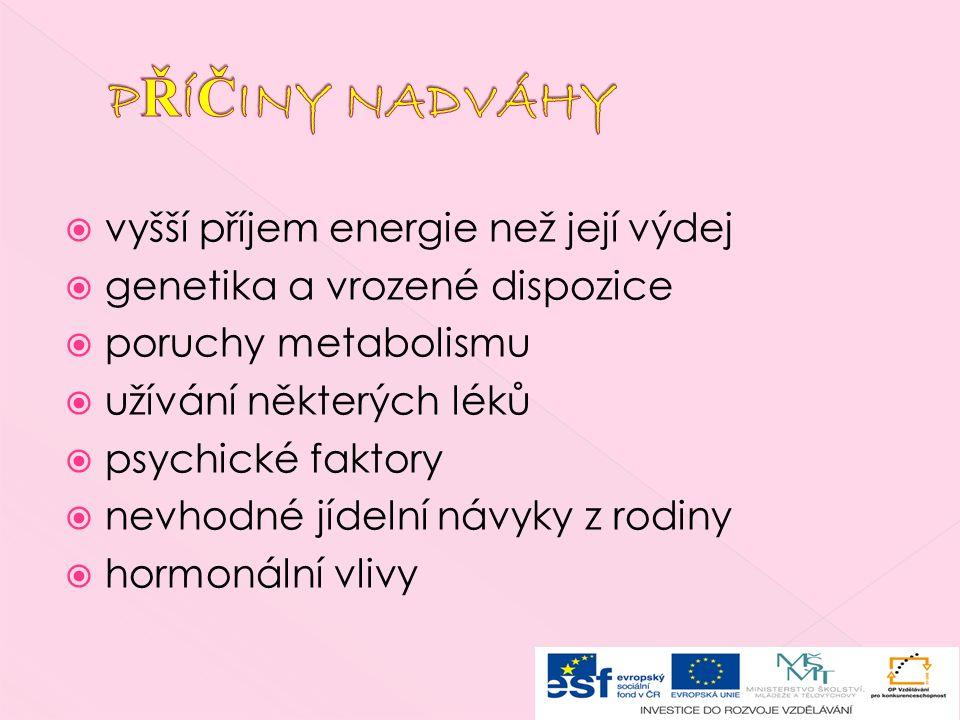  vyšší příjem energie než její výdej  genetika a vrozené dispozice  poruchy metabolismu  užívání některých léků  psychické faktory  nevhodné jídelní návyky z rodiny  hormonální vlivy
