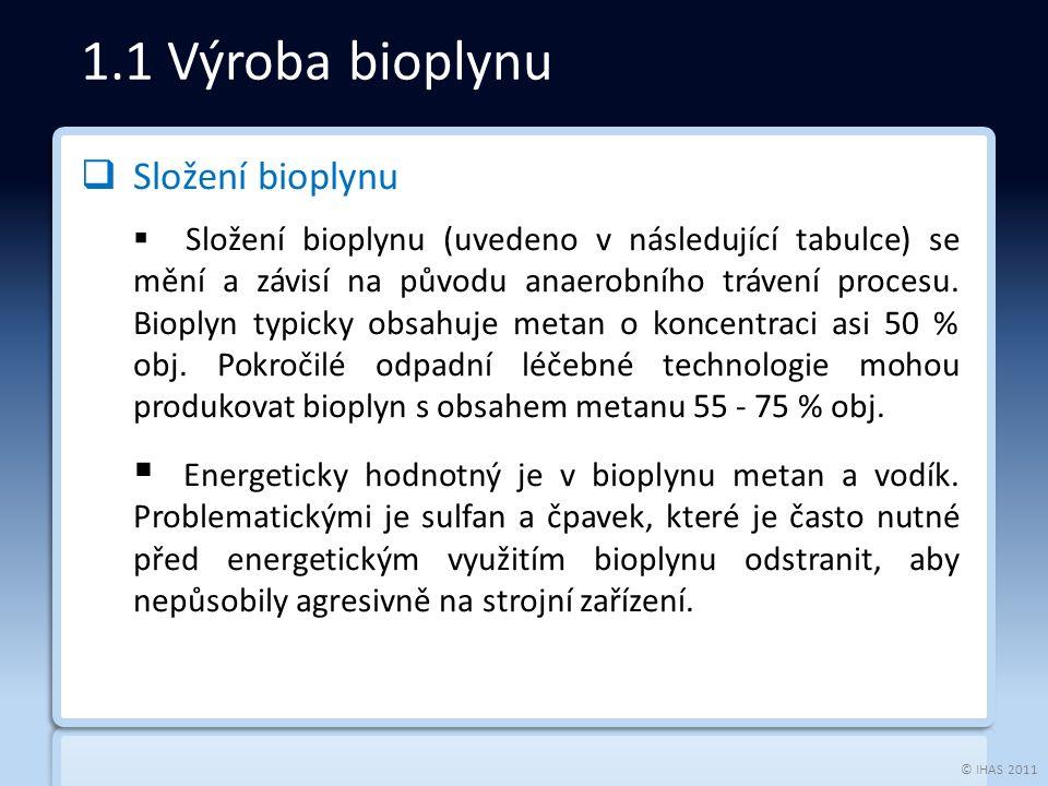 © IHAS 2011  Složení bioplynu  Složení bioplynu (uvedeno v následující tabulce) se mění a závisí na původu anaerobního trávení procesu.