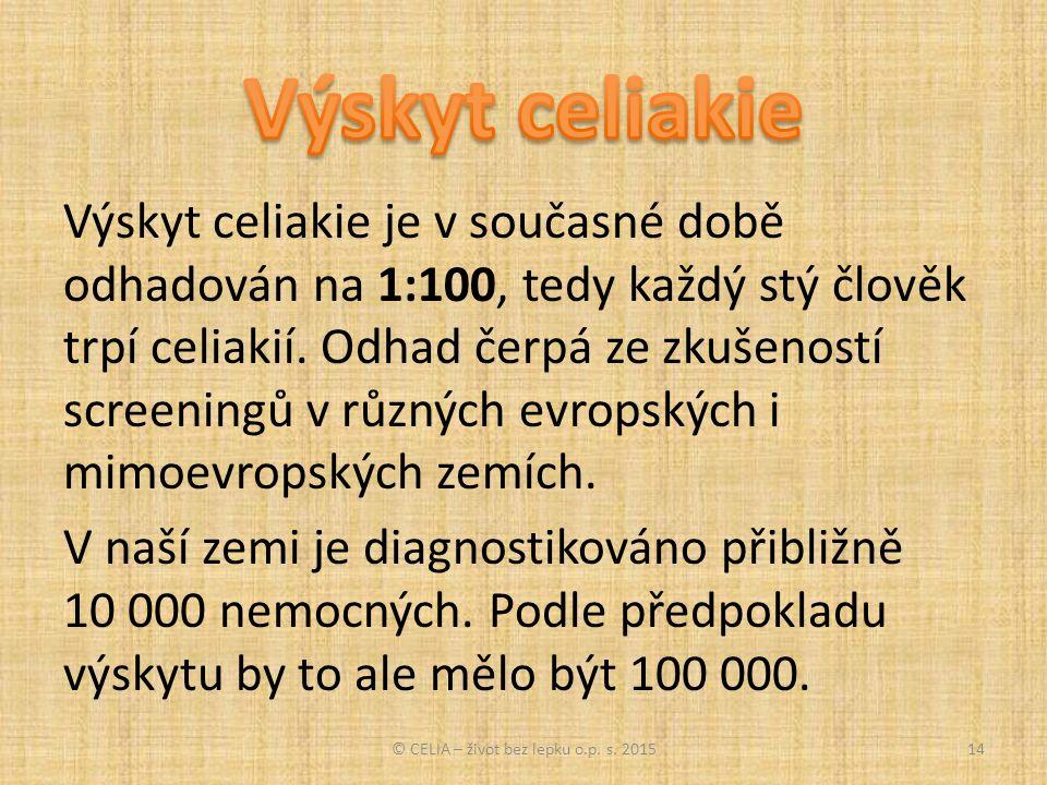 Výskyt celiakie je v současné době odhadován na 1:100, tedy každý stý člověk trpí celiakií.