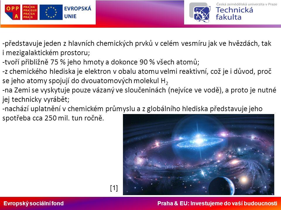 Evropský sociální fond Praha & EU: Investujeme do vaší budoucnosti -představuje jeden z hlavních chemických prvků v celém vesmíru jak ve hvězdách, tak i mezigalaktickém prostoru; -tvoří přibližně 75 % jeho hmoty a dokonce 90 % všech atomů; -z chemického hlediska je elektron v obalu atomu velmi reaktivní, což je i důvod, proč se jeho atomy spojují do dvouatomových molekul H 2 -na Zemi se vyskytuje pouze vázaný ve sloučeninách (nejvíce ve vodě), a proto je nutné jej technicky vyrábět; -nachází uplatnění v chemickém průmyslu a z globálního hlediska představuje jeho spotřeba cca 250 mil.
