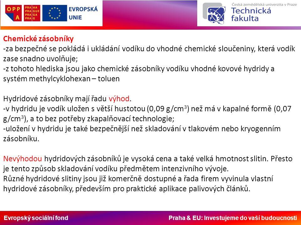 Evropský sociální fond Praha & EU: Investujeme do vaší budoucnosti Chemické zásobníky -za bezpečné se pokládá i ukládání vodíku do vhodné chemické sloučeniny, která vodík zase snadno uvolňuje; -z tohoto hlediska jsou jako chemické zásobníky vodíku vhodné kovové hydridy a systém methylcyklohexan – toluen Hydridové zásobníky mají řadu výhod.