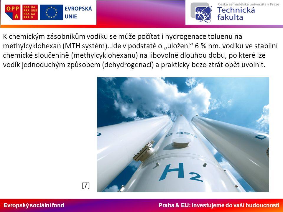 Evropský sociální fond Praha & EU: Investujeme do vaší budoucnosti K chemickým zásobníkům vodíku se může počítat i hydrogenace toluenu na methylcyklohexan (MTH systém).