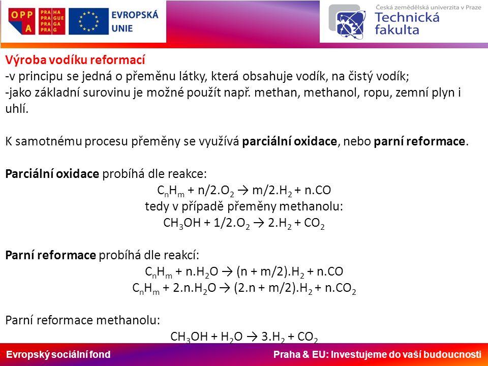Evropský sociální fond Praha & EU: Investujeme do vaší budoucnosti Výroba vodíku reformací -v principu se jedná o přeměnu látky, která obsahuje vodík, na čistý vodík; -jako základní surovinu je možné použít např.