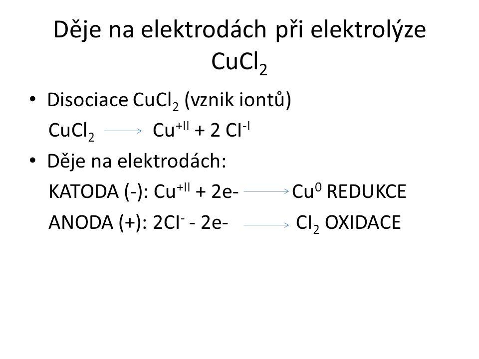 Děje na elektrodách při elektrolýze CuCl 2 Disociace CuCl 2 (vznik iontů) CuCl 2 Cu +II + 2 CI -I Děje na elektrodách: KATODA (-): Cu +II + 2e- Cu 0 REDUKCE ANODA (+): 2CI - - 2e- CI 2 OXIDACE