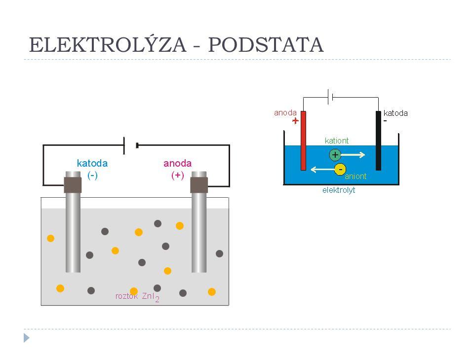 ELEKTROLÝZA ROZTOKU NaCl výroba průmyslově významných chemikálií uhlíkové elektrody, roztok NaCl (ionty Na 1+, Cl 1- )  reakce na anodě A: oxidace chloridových aniontů → vznik molekul Cl ₂ → viditelné bublinky chloru  reakce na katodě K: redukce sodíkových kationtů → sodík vylučovaný na katodě okamžitě reaguje za vzniku H ₂ viditelné bublinky vodíku  v nádobce se hromadí hydroxid sodný