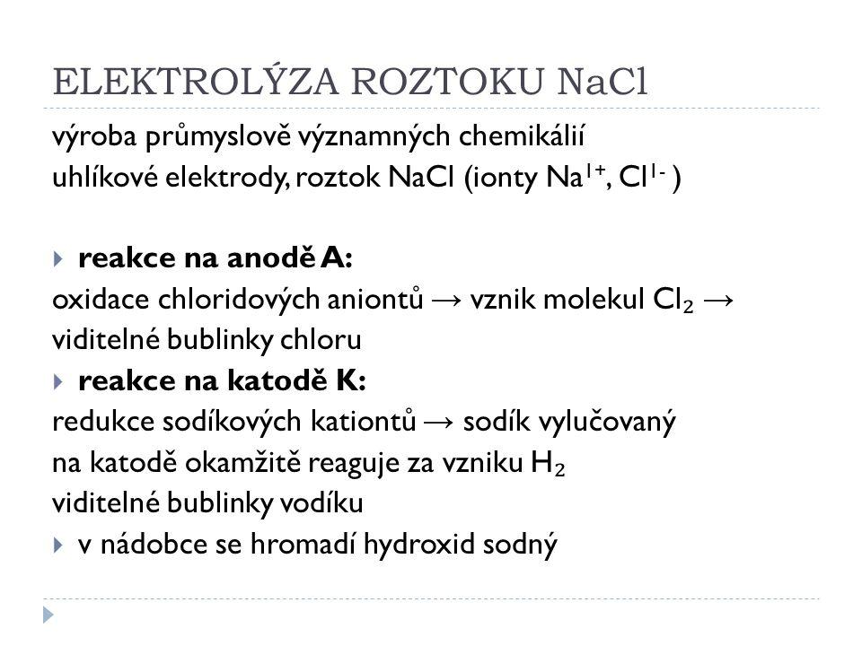 ELEKTROLÝZA CuSO 4 výroba průmyslově významných chemikálií uhlíkové elektrody, roztok CuSO 4 (ionty Cu 2+, SO 4 2- )  reakce na anodě A: anionty SO 4 2- reagují s H 2 O a zároveň odevzdají anodě dva elektrony reakcí vzniká kyselina sírová a bublinky kyslíku  reakce na katodě K: kationty Cu 2+ se na katodě redukují na atomy Cu → na katodě pozorujeme vyloučenou měď