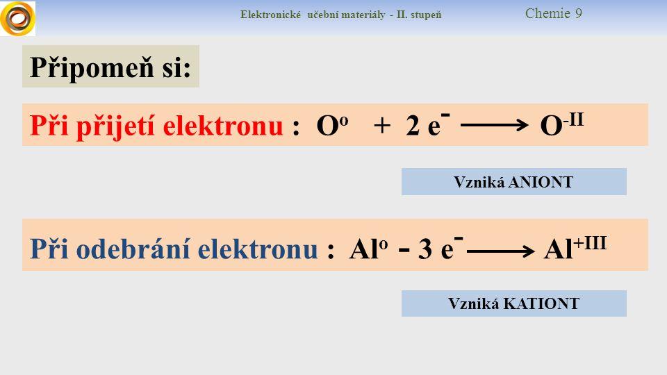Elektronické učební materiály - II.stupeň Chemie 9 Co je elektrolýza.