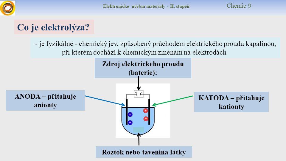 Elektronické učební materiály - II. stupeň Chemie 9 Co je elektrolýza.