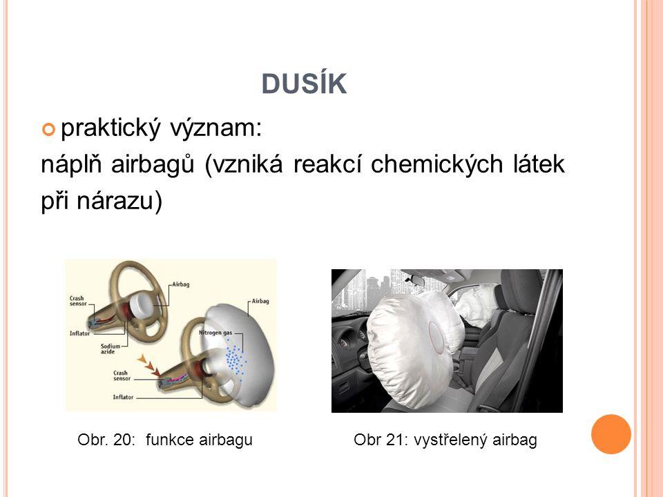 praktický význam: náplň airbagů (vzniká reakcí chemických látek při nárazu) DUSÍK Obr.