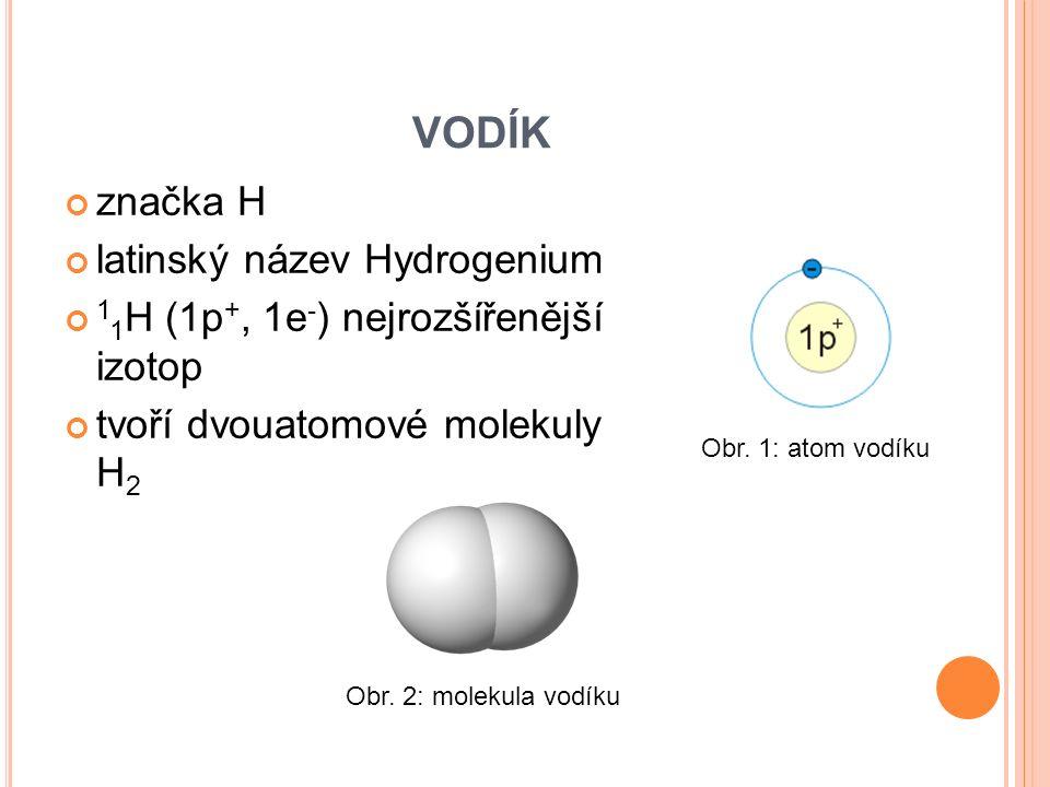 VODÍK značka H latinský název Hydrogenium 1 1 H (1p +, 1e - ) nejrozšířenější izotop tvoří dvouatomové molekuly H 2 Obr.