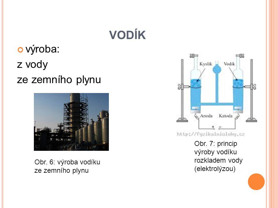 výroba: z vody ze zemního plynu VODÍK Obr. 6: výroba vodíku ze zemního plynu Obr.
